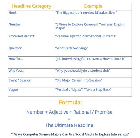 Headline categories