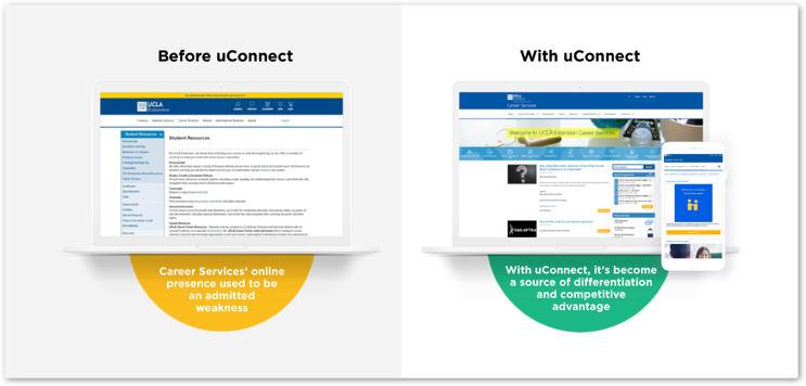 before and with uConnect
